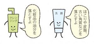 クレンジング洗顔(イラスト)