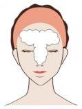 ピーリング洗顔 Tゾーン