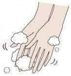 洗顔前に手を洗う