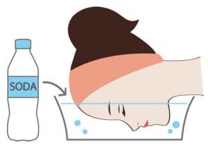 洗面器に炭酸水を入れて顔を浸す